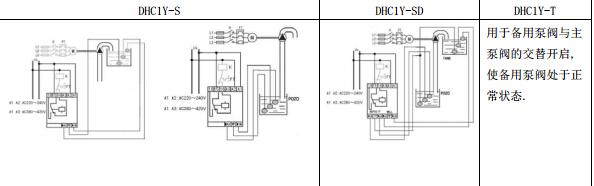 首页 产品中心 时间继电器 其他时间继电器 液位开关     二 型号说明